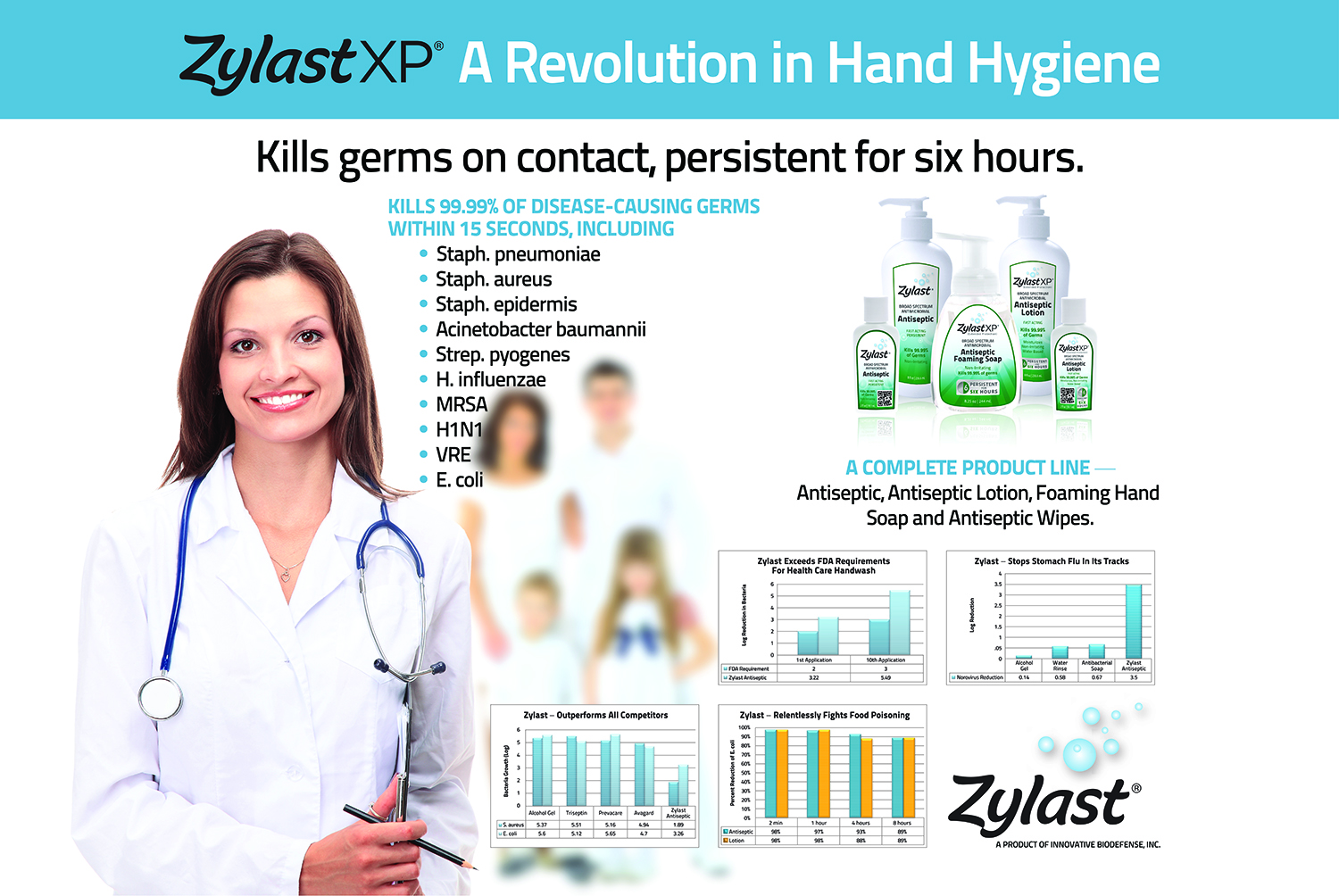 ZylastXP Antiseptic Products